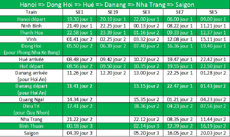 voyage-en-train-Vietnam-horaire-prix-comment-reserver-horaires-train-du-nord-au-sud