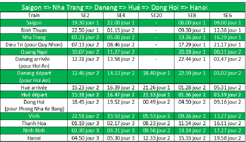 voyage-en-train-Vietnam-prix-comment-reserver-horaires-du-sud-au-nord
