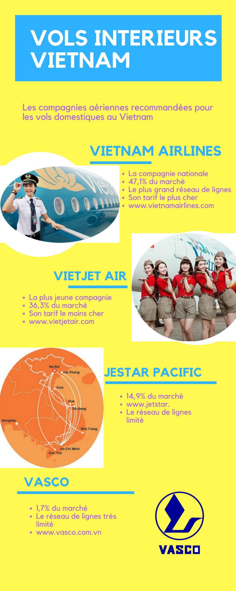 vols-interieurs-vietnam