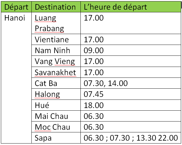 comment-voyager-bus-Vietnam-horaires-nord-The-Sinh-Tourist